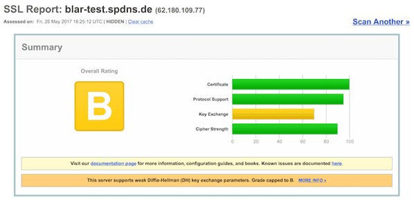 Qualys ssl labs b